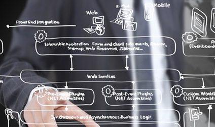 Developing A Successful API Economy